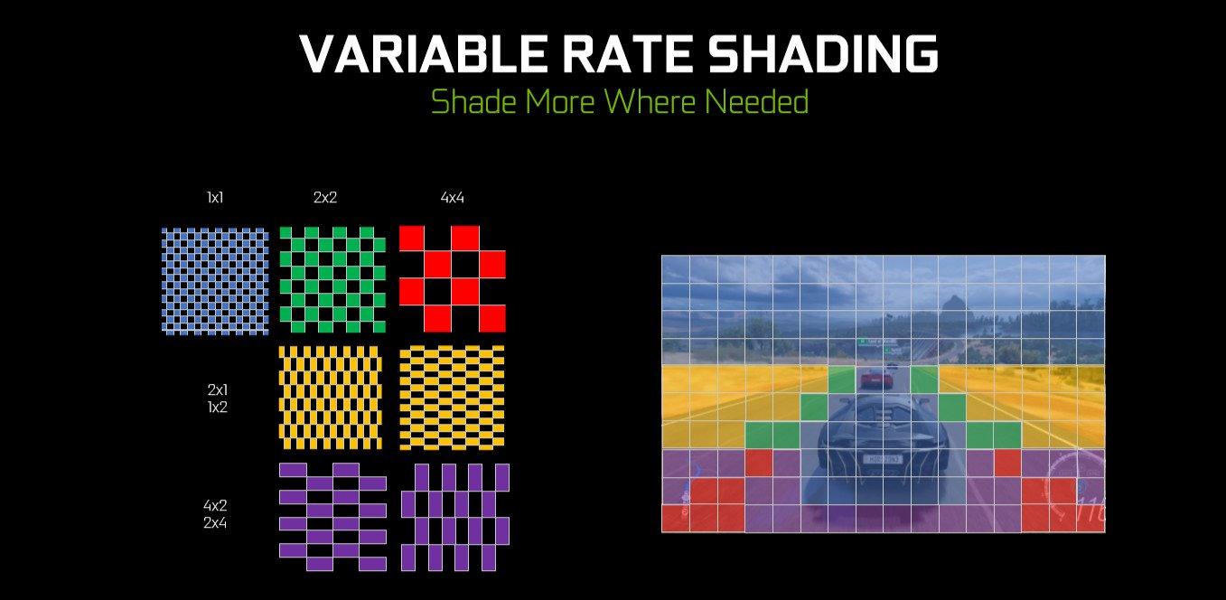 Variable Rate Shading (VRS) Nedir?