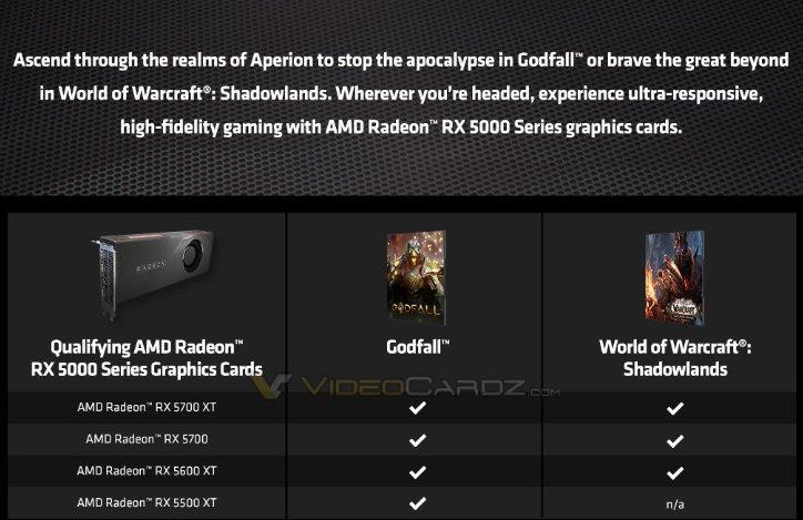 AMD Ekran Kartı Alana Oyun Hediye Edecek